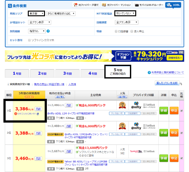 価格コムADSL最安値12月版