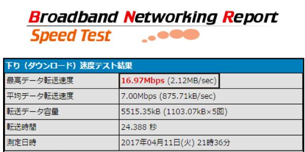 ネットのスピート測定