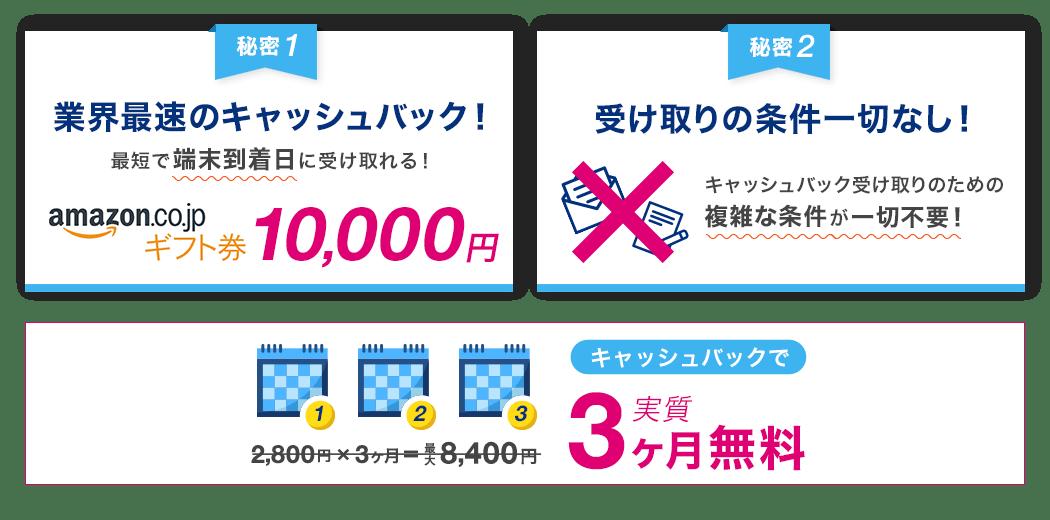 JP WiMAXのキャッシュバック