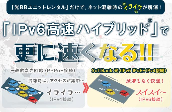ソフトバンク光IPv6高速ハイブリット