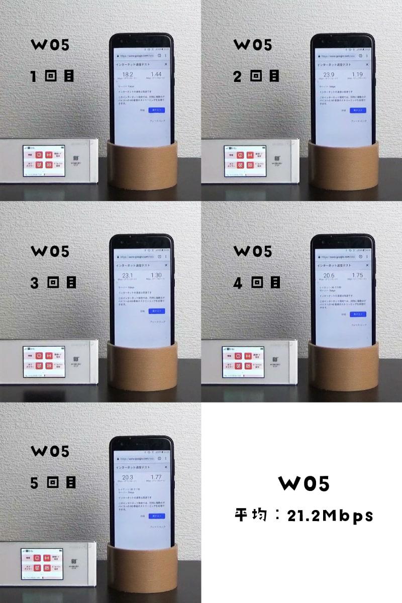 W05スピードテスト