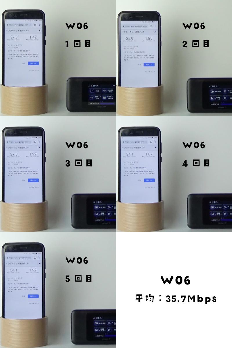 W06のスピードテスト比較