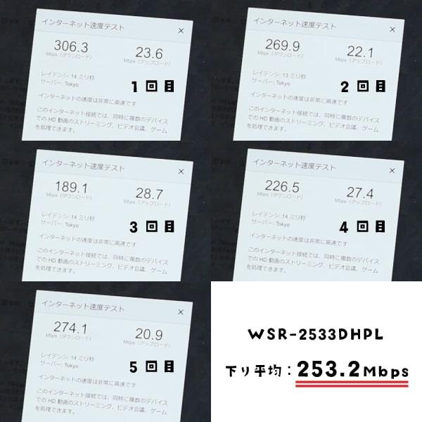 WSR-2533DHPLの下り平均速度