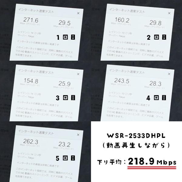 WSR-2533DHPLの速度(測定結果)