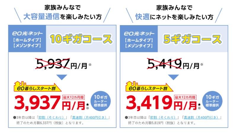 eo光5G/10G