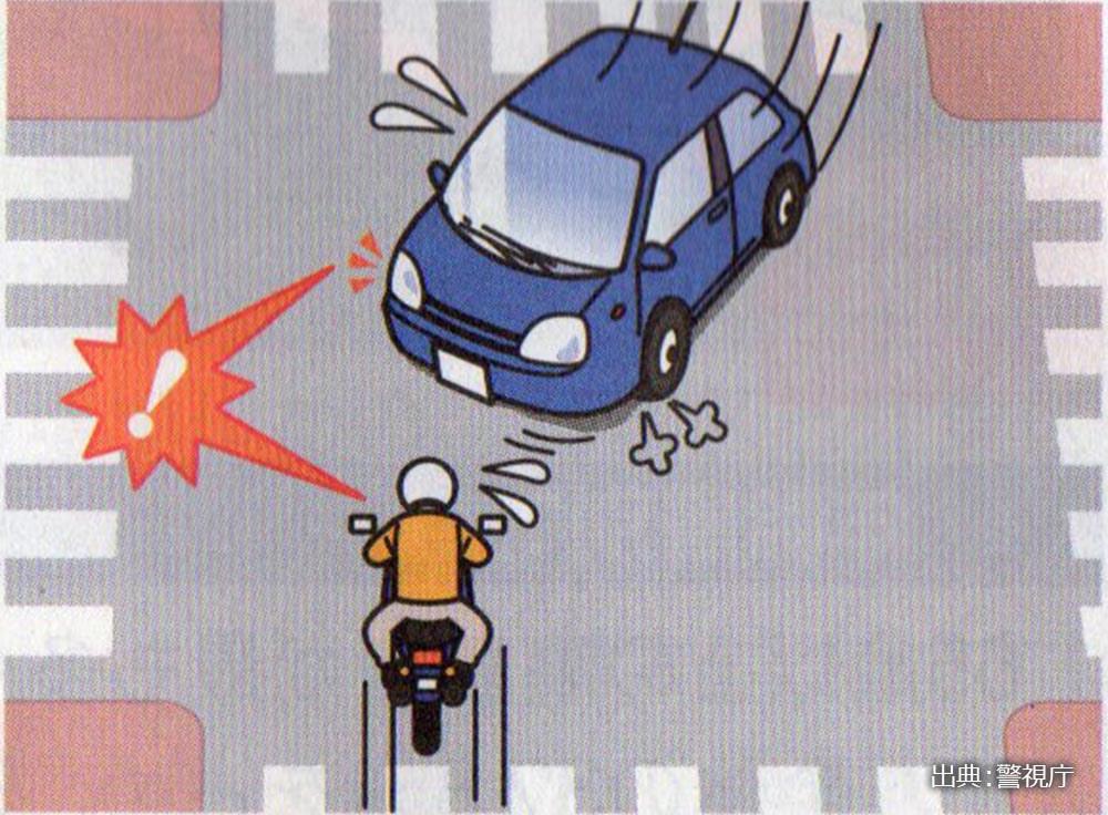 バイクの右直事故