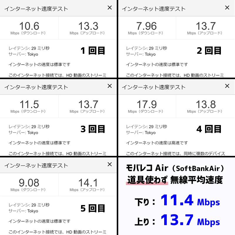 モバレコAir速度測定結果(道具使わず)