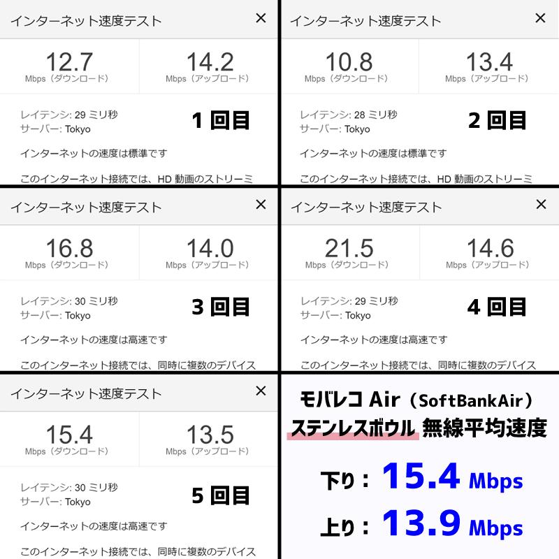 モバレコAir速度測定結果(ステンレスボウル)