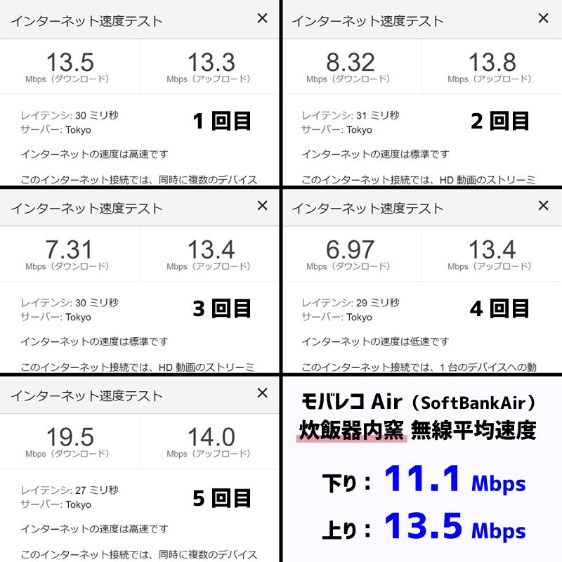 モバレコAir速度測定結果(炊飯器内窯)