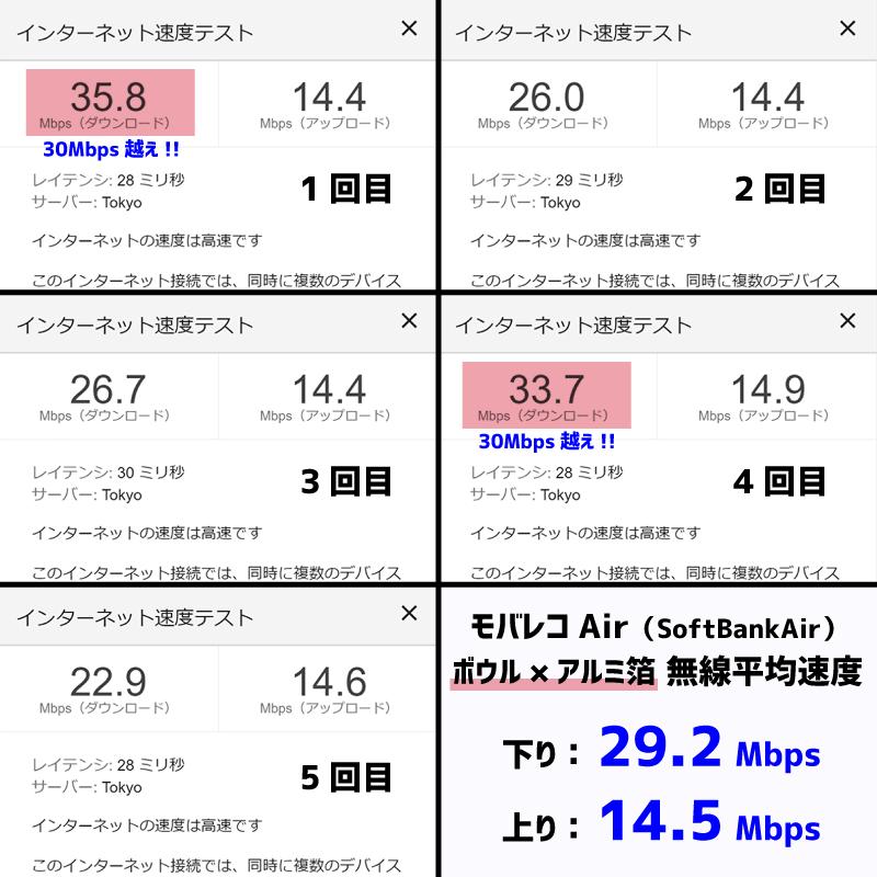 モバレコAir速度測定結果(ボウル×アルミ箔)