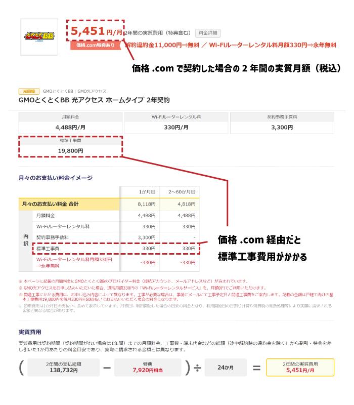 GMO光アクセスの価格.comの料金